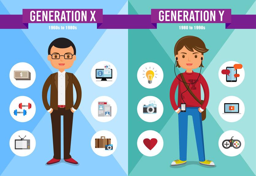 GENERATION Y  & SENS